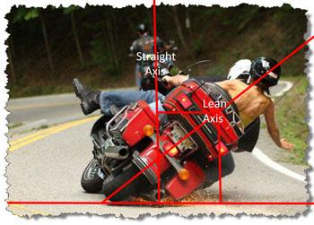 16Motorcycle Article Axis Picture